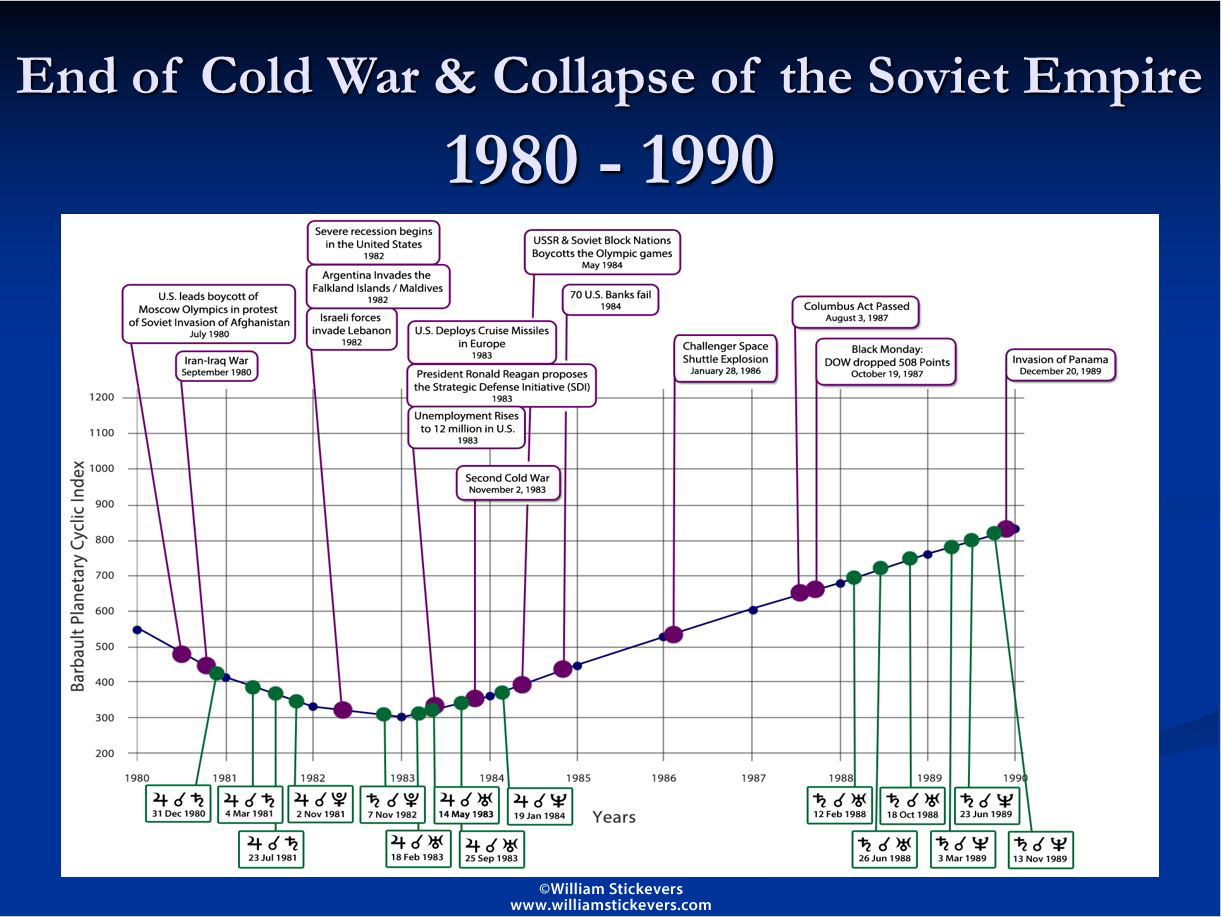 major turning point of the cold war politics essay Home essays the effects of the cold war the effects of the cold war political views the cold war arose turning point in the cold war.
