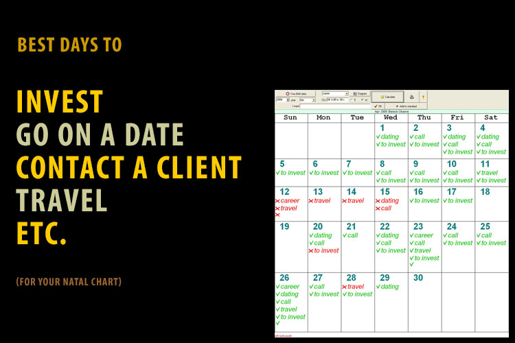 Know the Best Days to Invest, Go on a Date, Contact a Client, Travel, and more