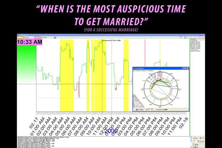 Electional Astrology Consultation - When is the best time to get married?