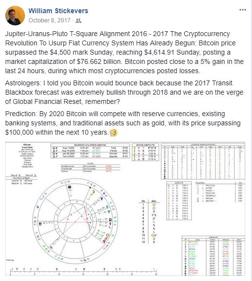 Bitcoin Astrological Forecast 2019 | William Stickevers, New